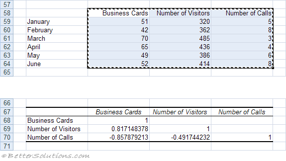 how to add correlation line in excel