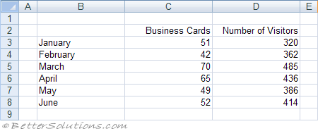 Excel Add-ins - Covariance