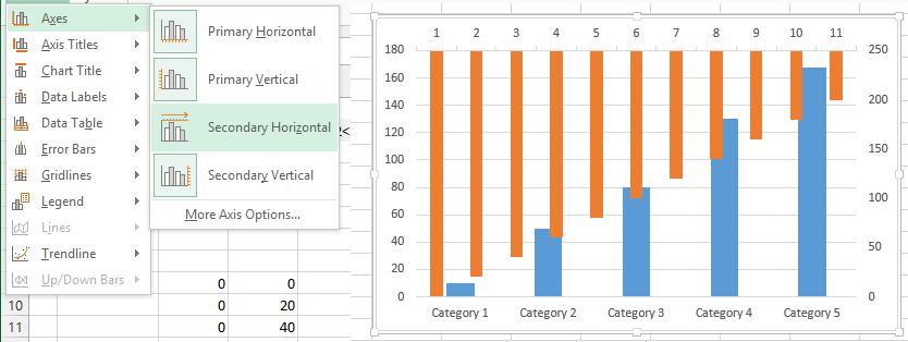 Excel Charts Adding Broken Axis