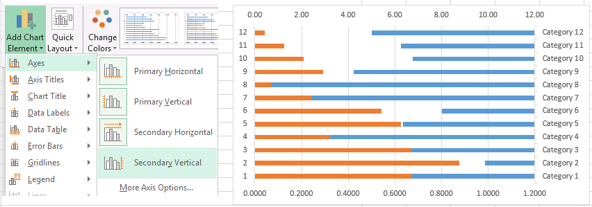 Microsoft excel charts boxplot click on the chart select the value series and click the chart tools design tab select add chart element axes secondary vertical ccuart Gallery