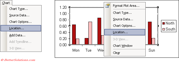 Excel charts chart location this will display the chart location dialog box ccuart Choice Image