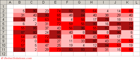 Microsoft Excel Conditional Formatting - Advanced Techniques