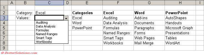 Excel Data Validation 2 Dependent Drop Downs