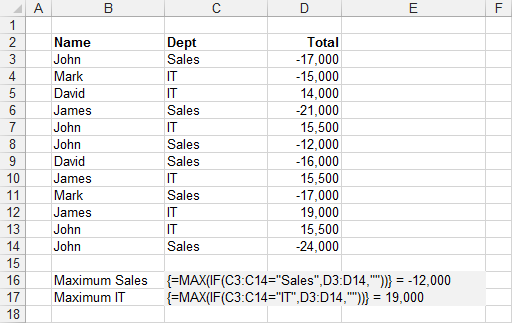 Excel Functions Maxif. There Is An Array Formula Equivalent If You Do Not Want To Use The User Defined Function See Below This Includes Hidden Rows. Worksheet. Worksheetfunction Max If At Clickcart.co