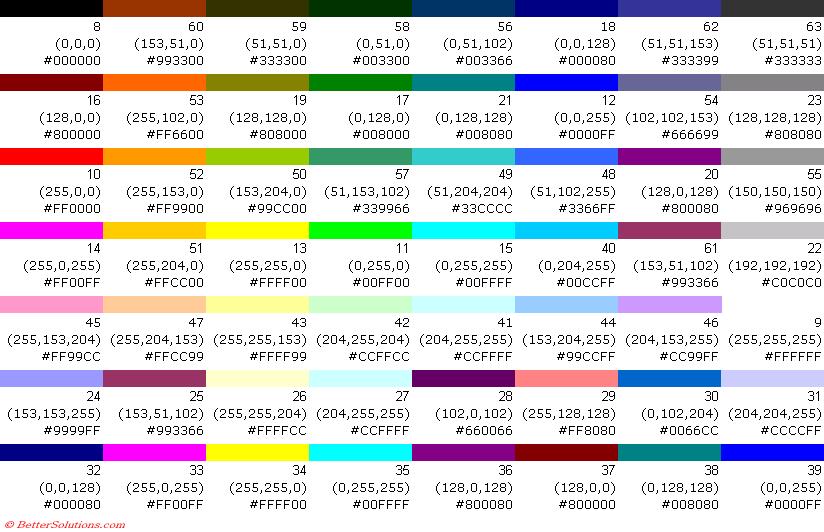 onenote calendar