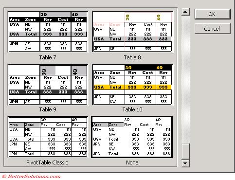 Excel Pivot Tables - Formatting