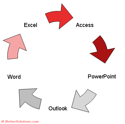 Powerpoint Illustrations Cycle Diagrams